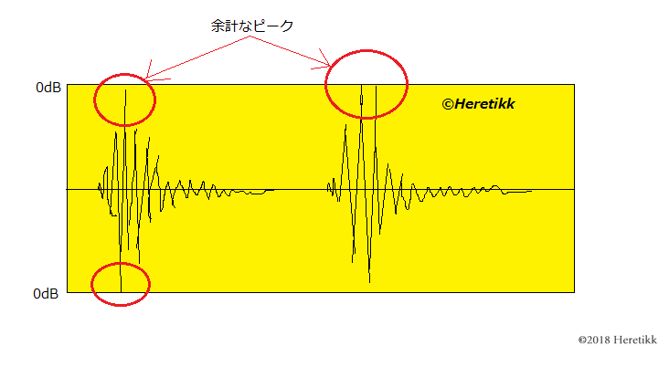 sound-wave_peak